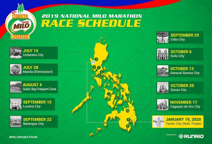 milo marathon 2019